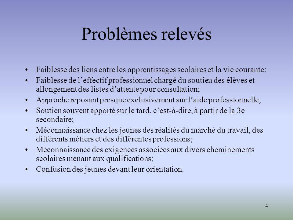 Problèmes relevés Faiblesse des liens entre les apprentissages scolaires et la vie courante;