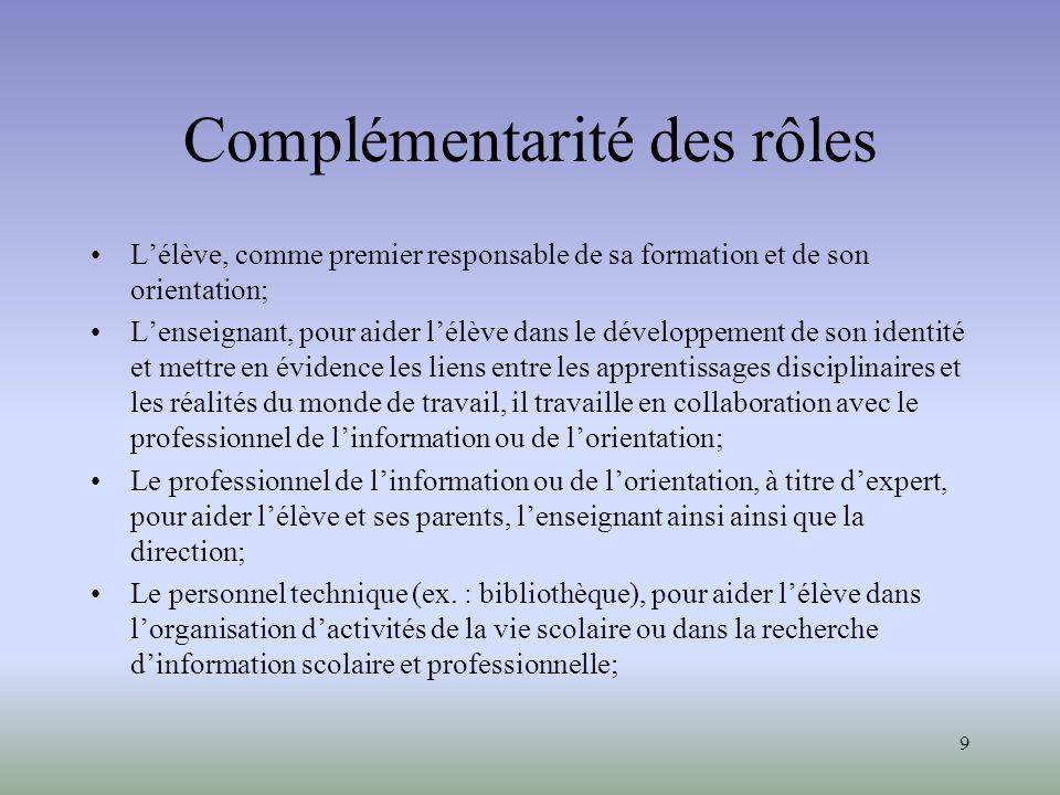 Complémentarité des rôles