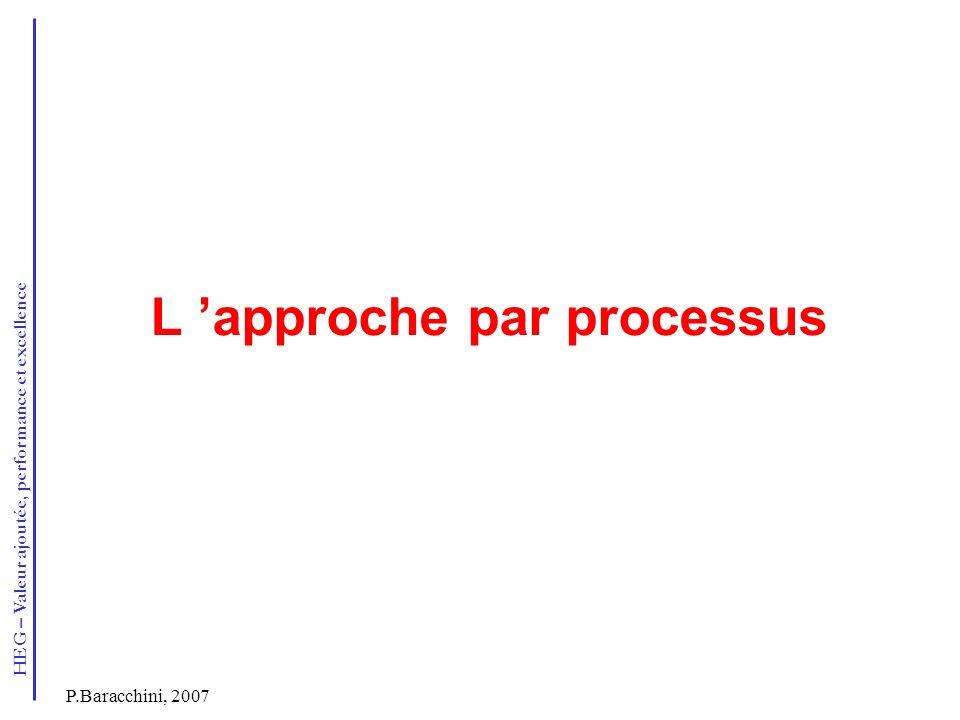 L 'approche par processus