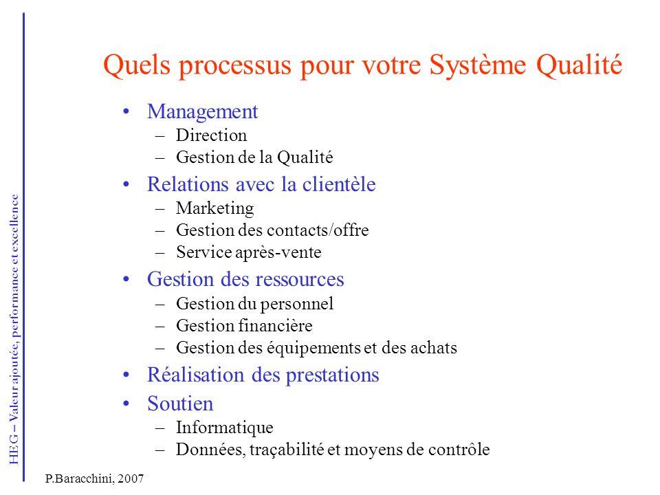 Quels processus pour votre Système Qualité