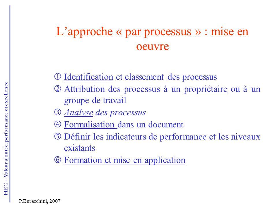 L'approche « par processus » : mise en oeuvre