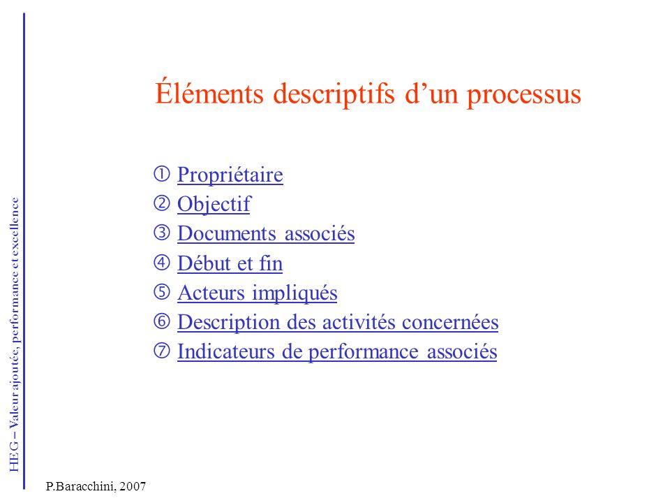 Éléments descriptifs d'un processus