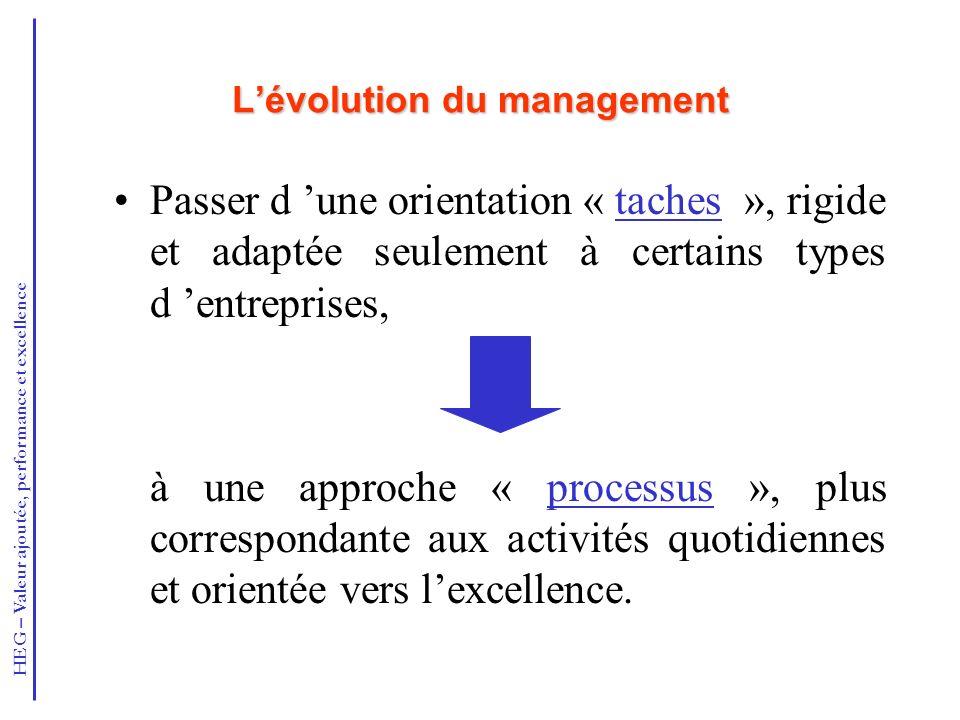 L'évolution du management