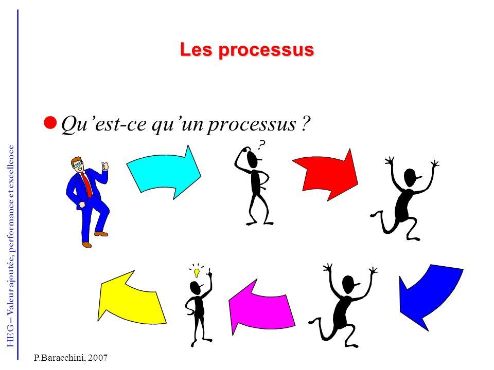 l  u2019approche par processus