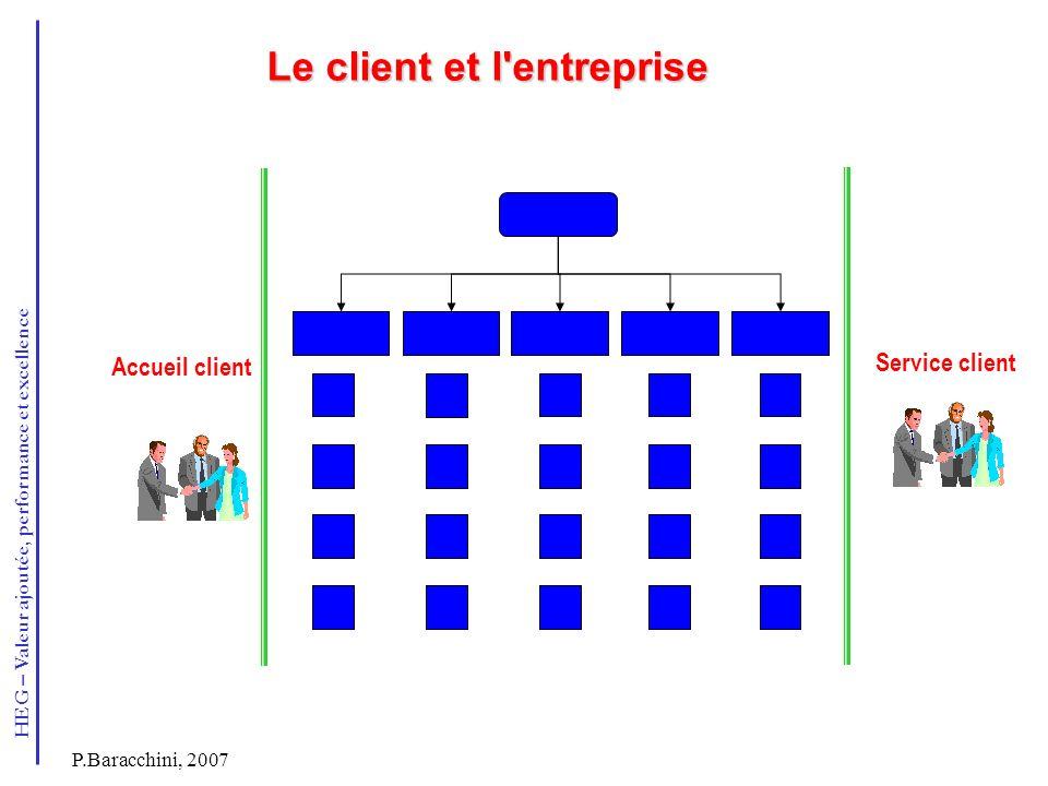 Le client et l entreprise