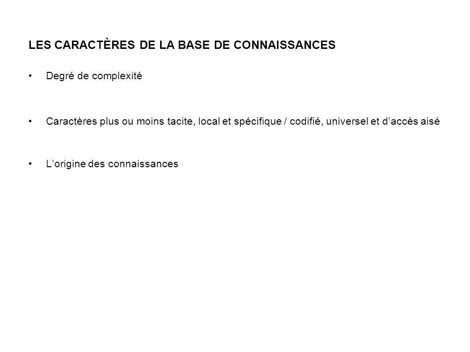 LES CARACTÈRES DE LA BASE DE CONNAISSANCES