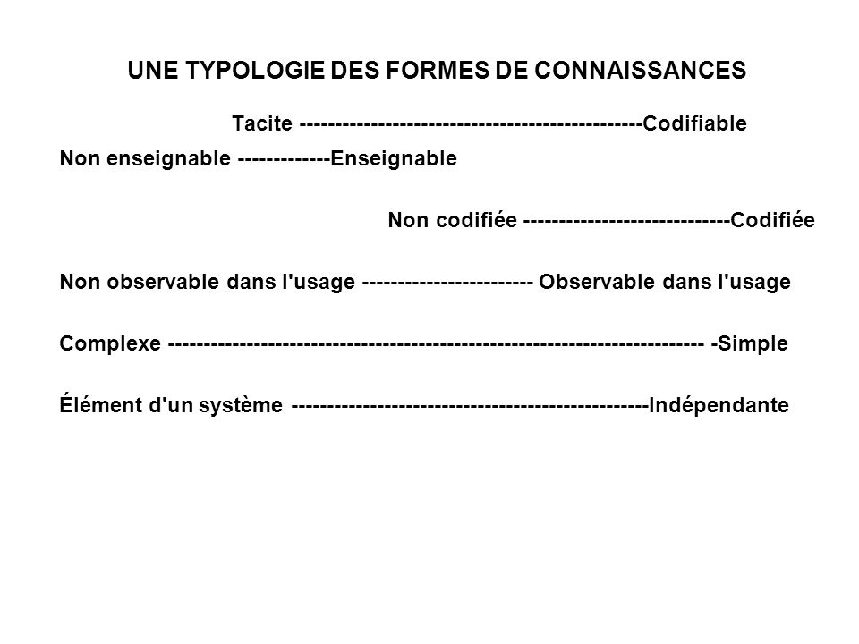 UNE TYPOLOGIE DES FORMES DE CONNAISSANCES