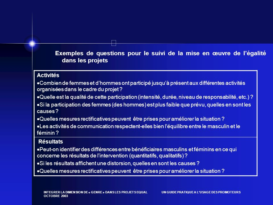 Exemples de questions pour le suivi de la mise en œuvre de l'égalité dans les projets