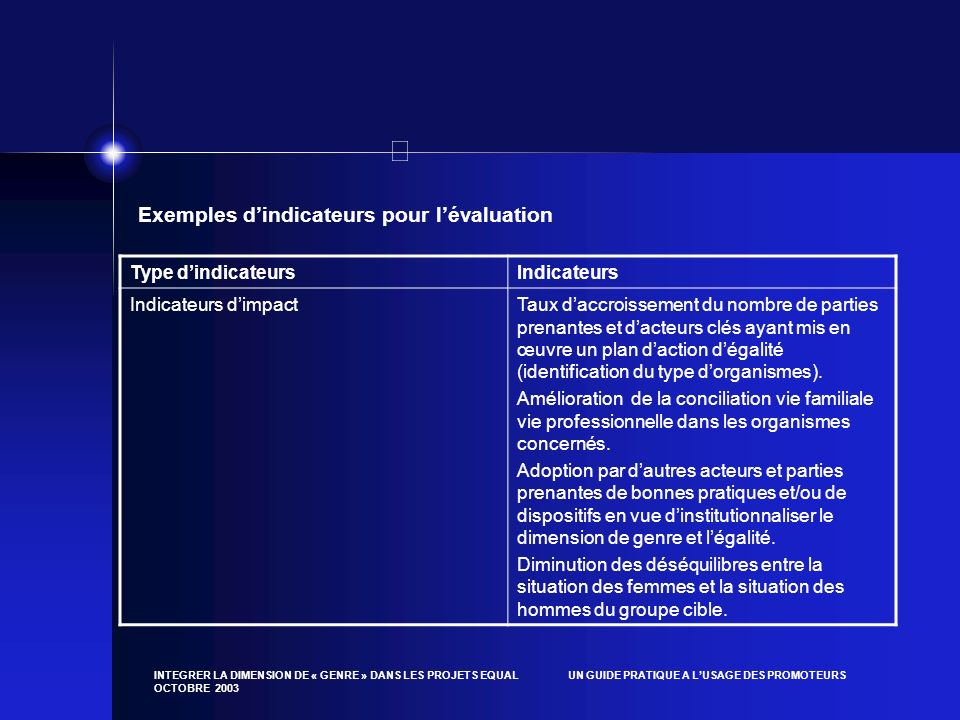 Exemples d'indicateurs pour l'évaluation