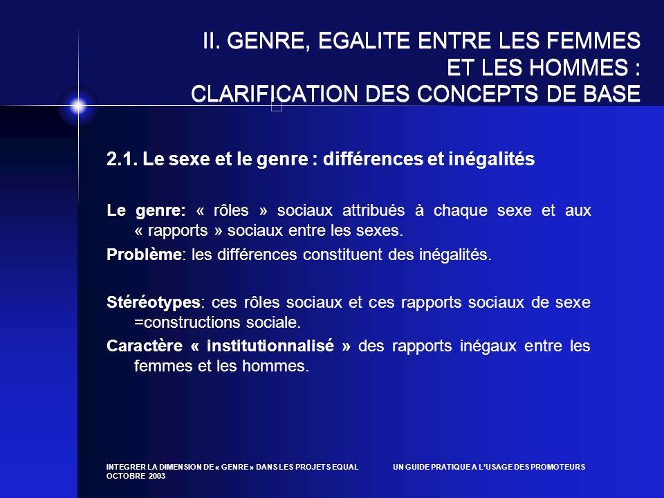 II. GENRE, EGALITE ENTRE LES FEMMES ET LES HOMMES : CLARIFICATION DES CONCEPTS DE BASE