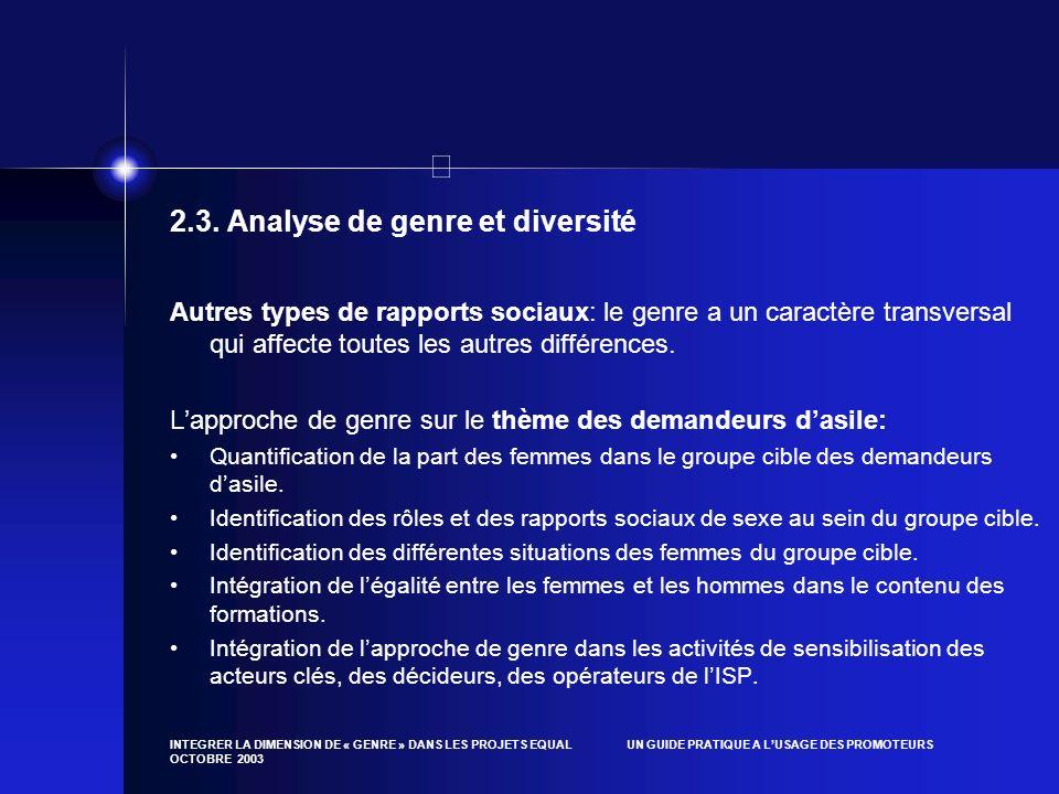 2.3. Analyse de genre et diversité