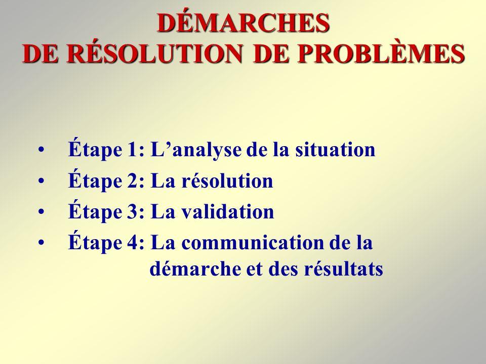DÉMARCHES DE RÉSOLUTION DE PROBLÈMES