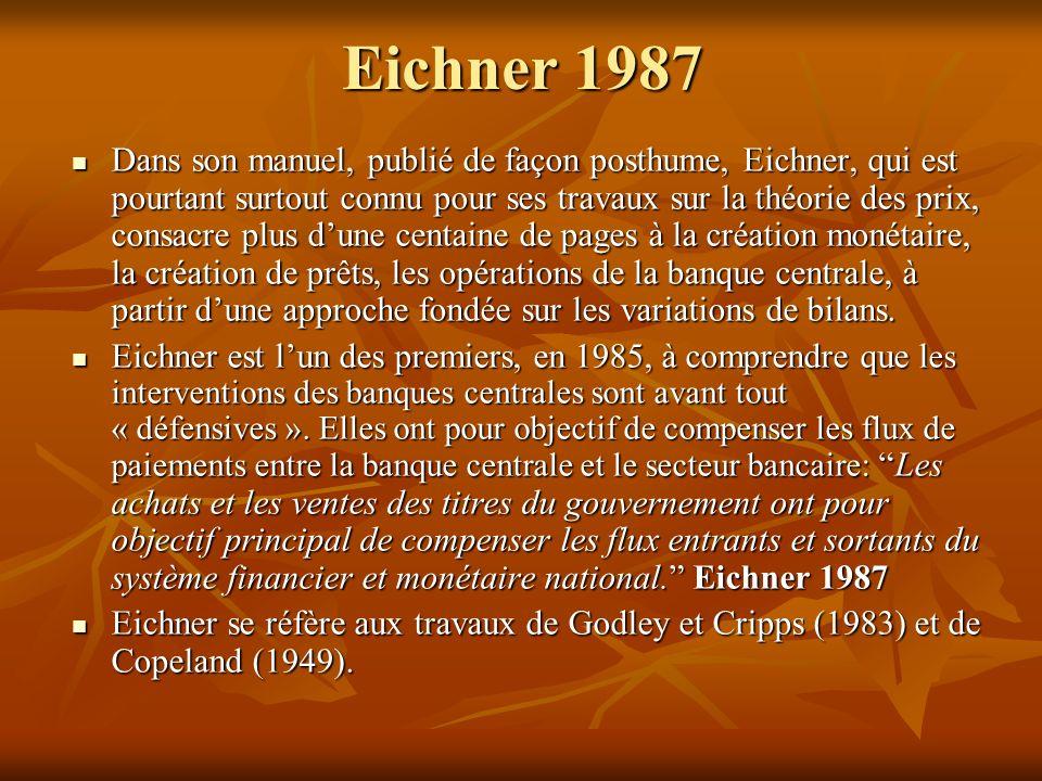 Eichner 1987