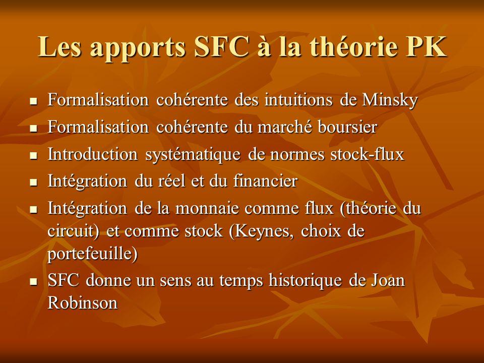Les apports SFC à la théorie PK