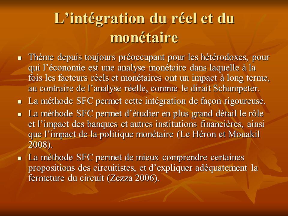 L'intégration du réel et du monétaire