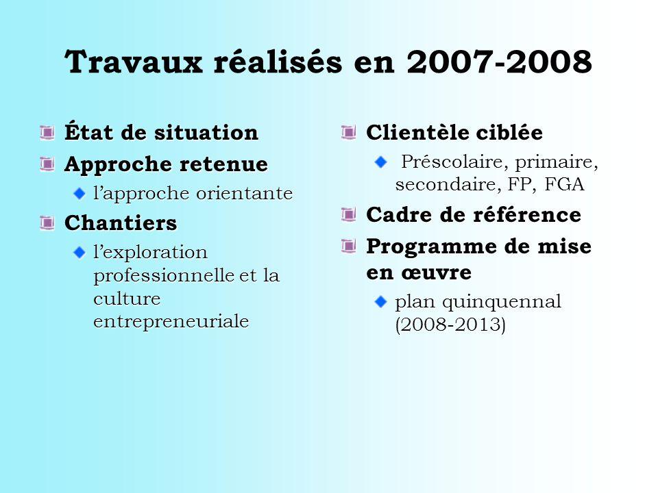 Travaux réalisés en 2007-2008 État de situation Approche retenue