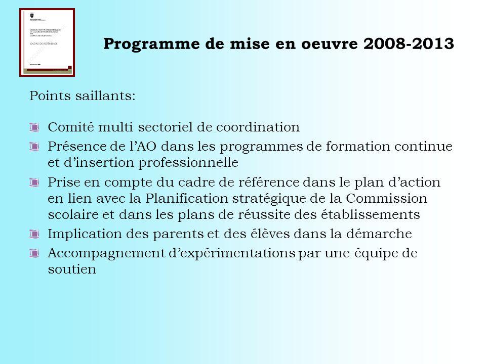 Programme de mise en oeuvre 2008-2013