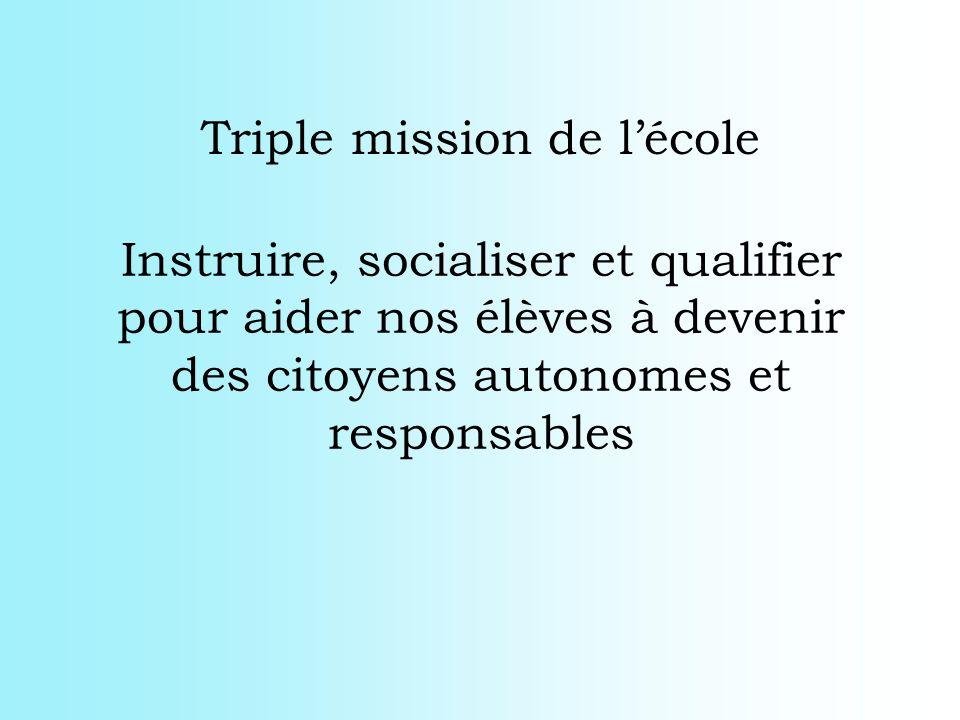 Triple mission de l'école