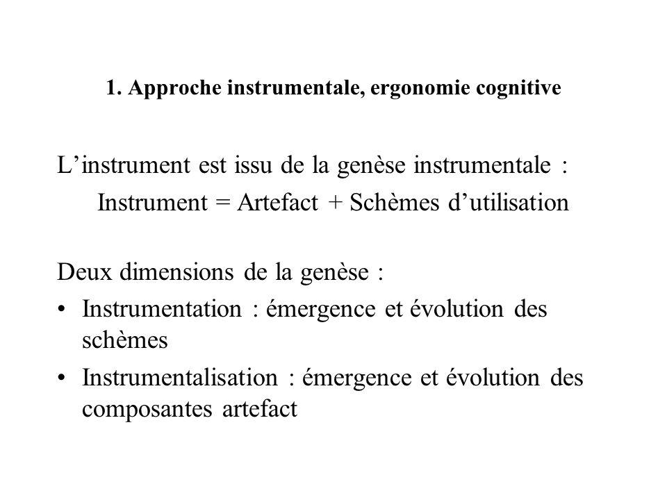 1. Approche instrumentale, ergonomie cognitive