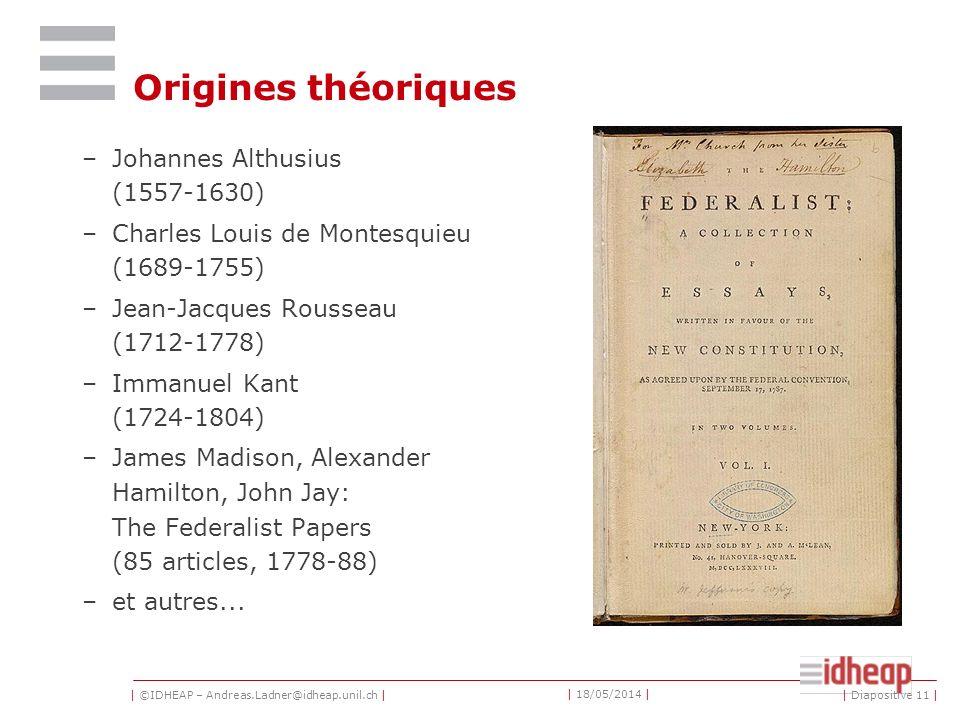 Origines théoriques Johannes Althusius (1557-1630)