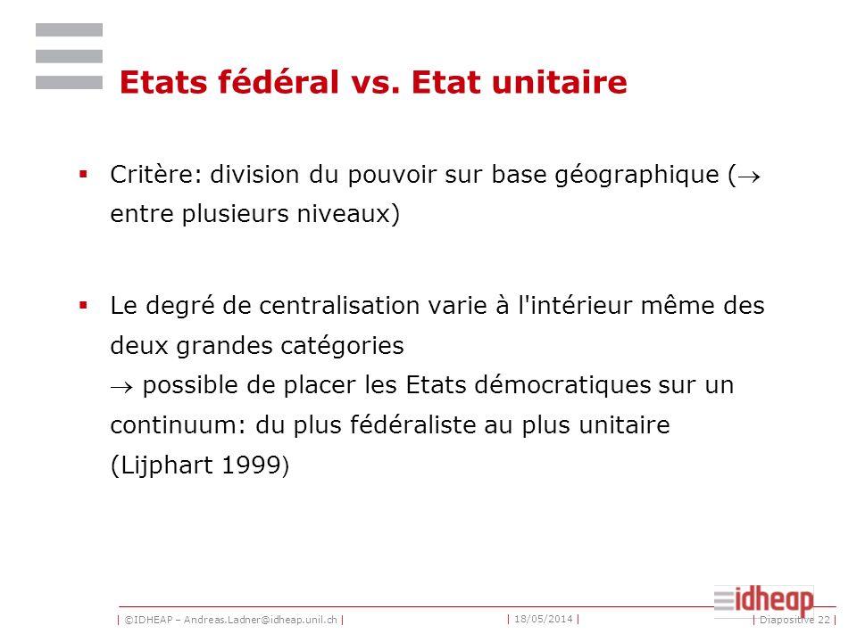 Etats fédéral vs. Etat unitaire