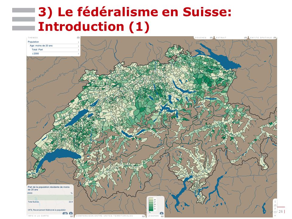 3) Le fédéralisme en Suisse: Introduction (1)