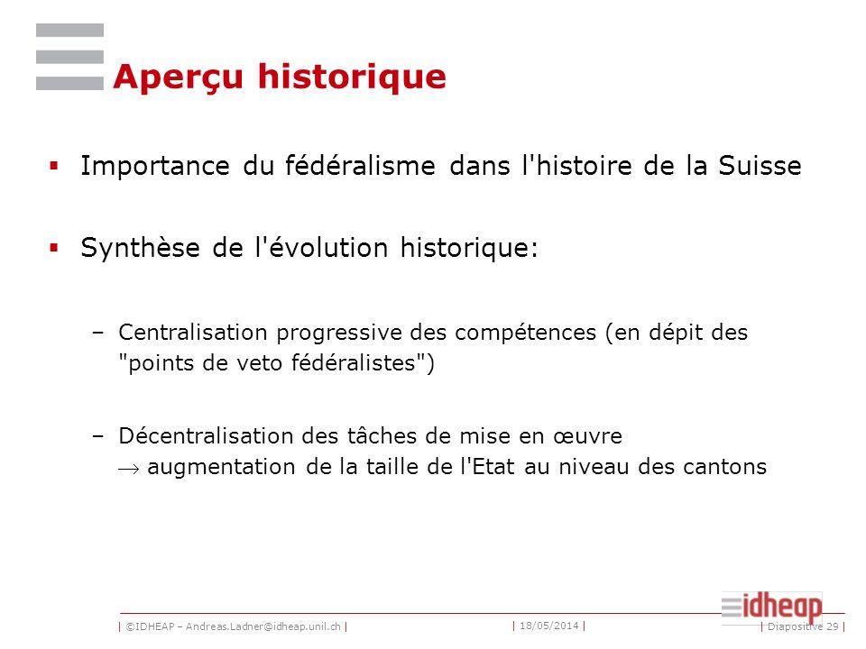 Aperçu historique Importance du fédéralisme dans l histoire de la Suisse. Synthèse de l évolution historique: