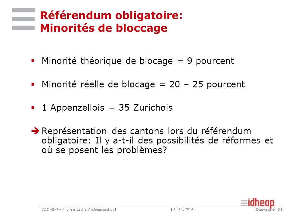 Référendum obligatoire: Minorités de bloccage