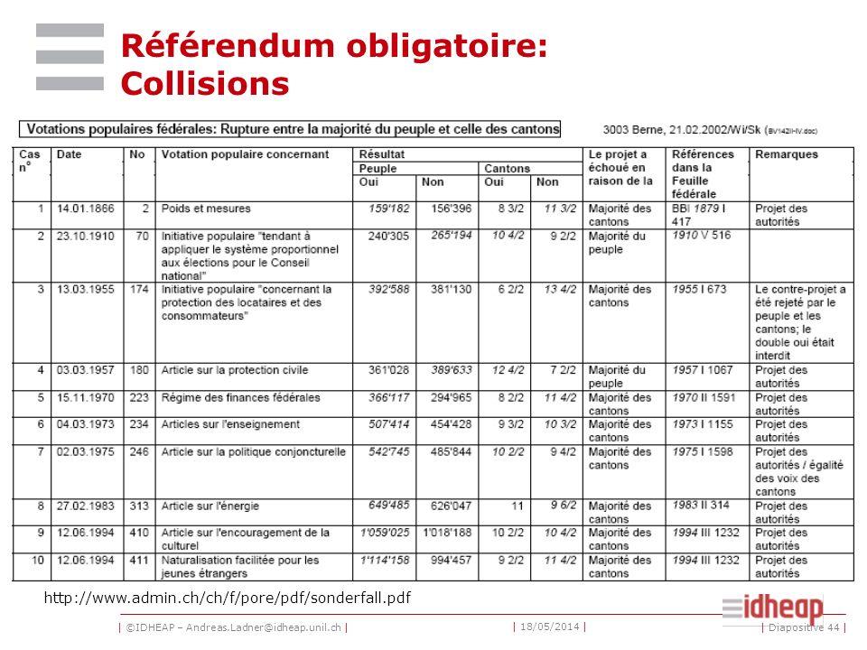 Référendum obligatoire: Collisions
