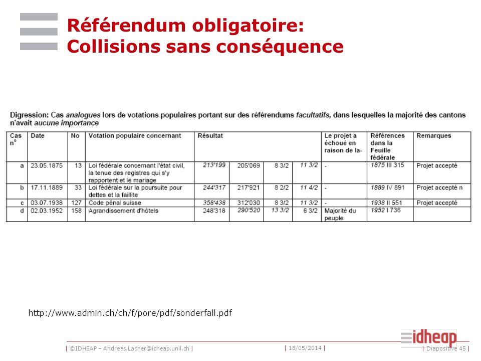 Référendum obligatoire: Collisions sans conséquence
