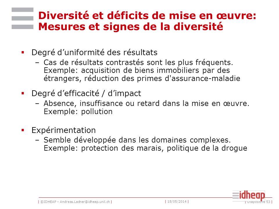 Diversité et déficits de mise en œuvre: Mesures et signes de la diversité