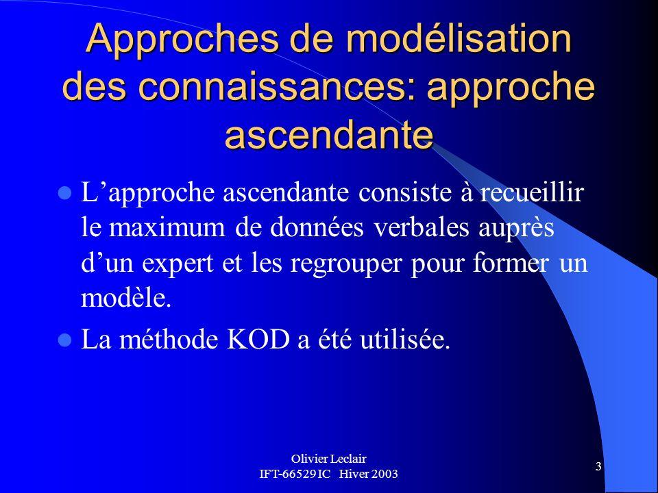 Approches de modélisation des connaissances: approche ascendante