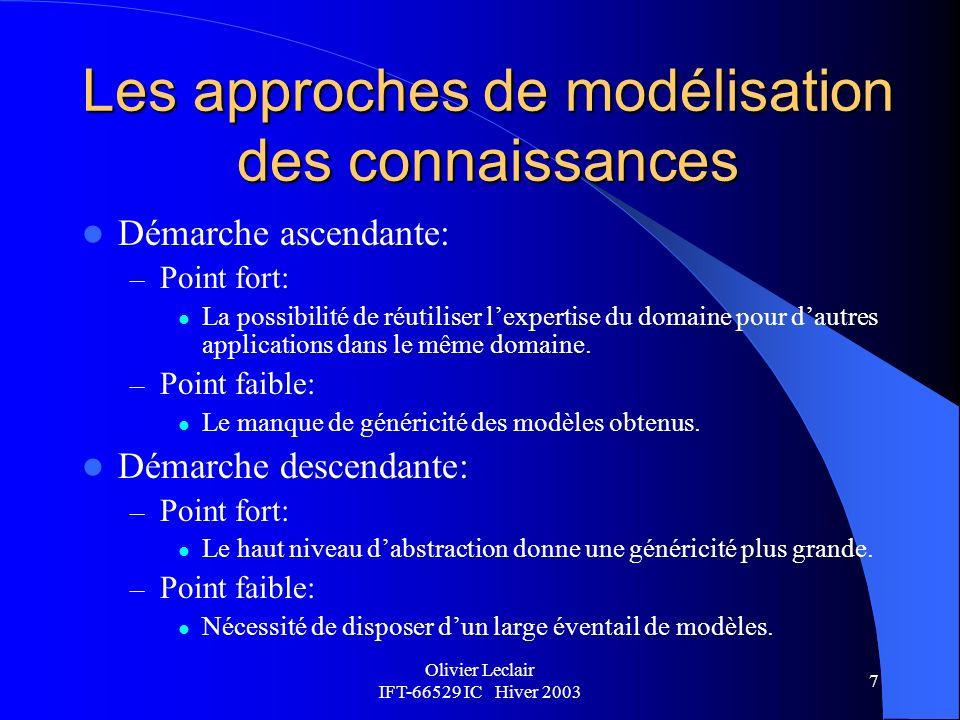Les approches de modélisation des connaissances