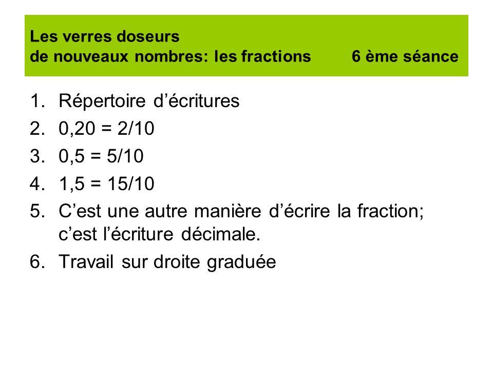 Les verres doseurs de nouveaux nombres: les fractions 6 ème séance