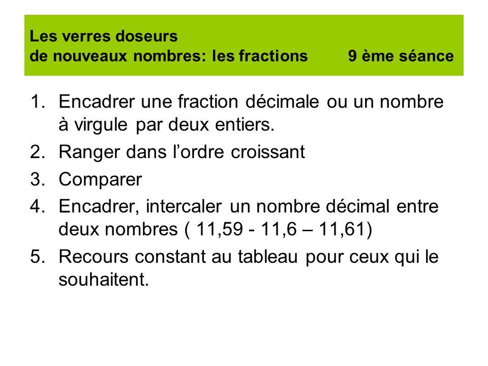 Les verres doseurs de nouveaux nombres: les fractions 9 ème séance
