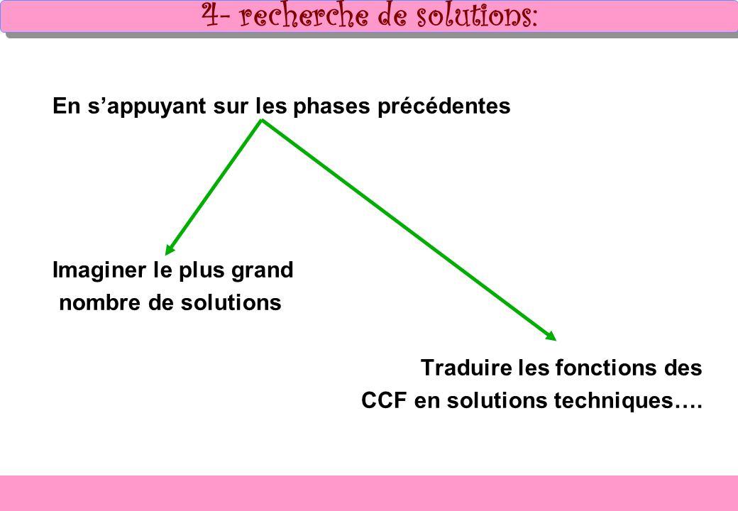 4- recherche de solutions: