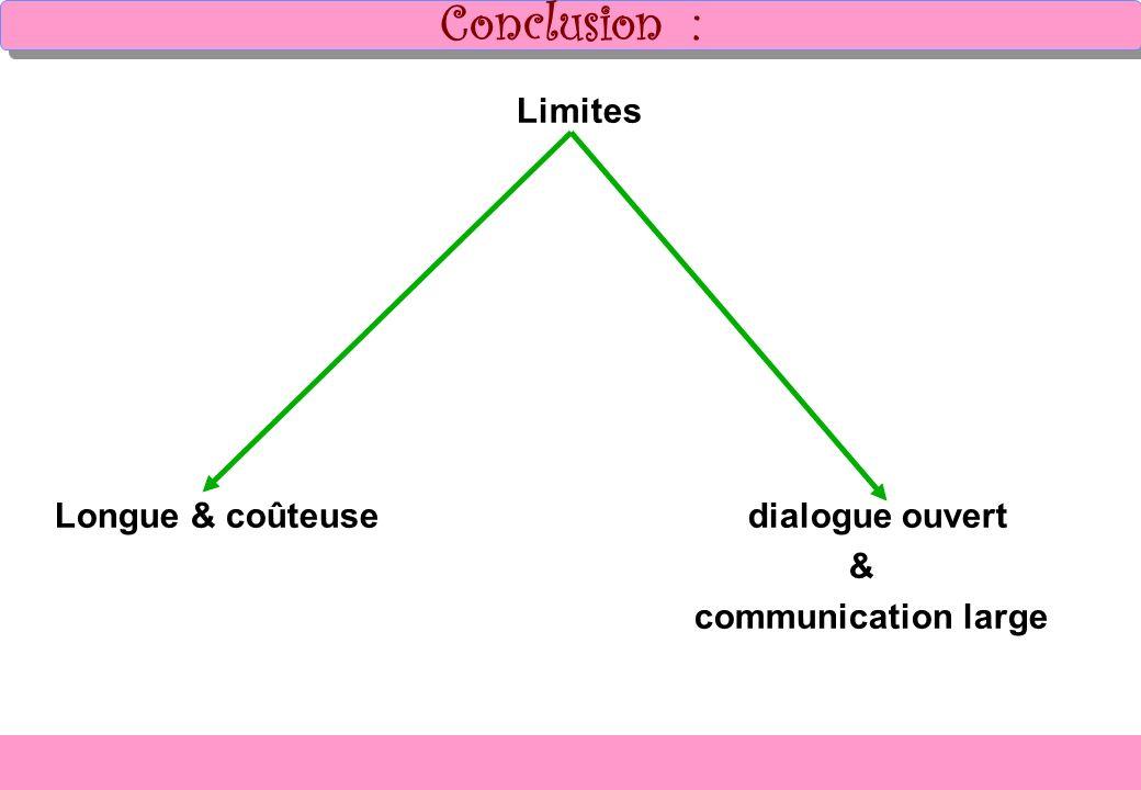 Conclusion : Limites Longue & coûteuse dialogue ouvert &