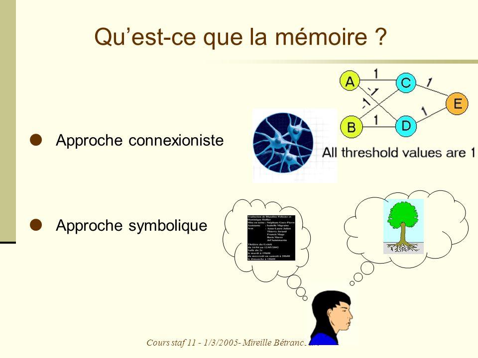 Qu'est-ce que la mémoire