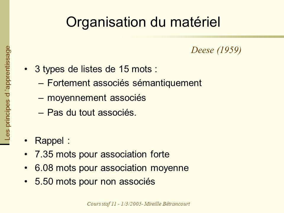 Organisation du matériel