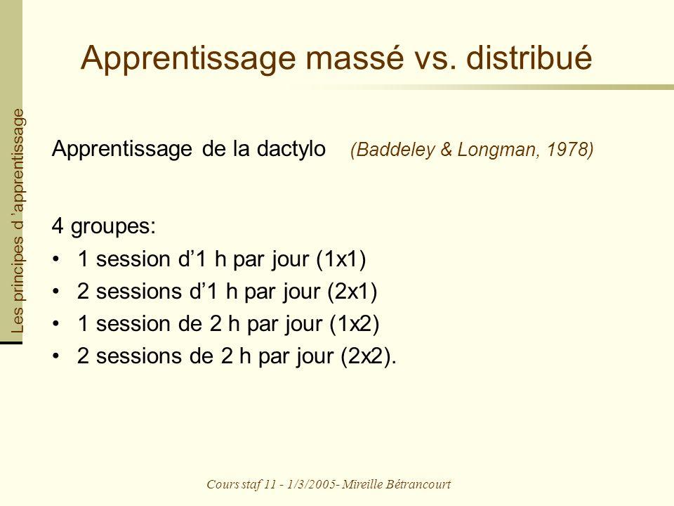 Apprentissage massé vs. distribué