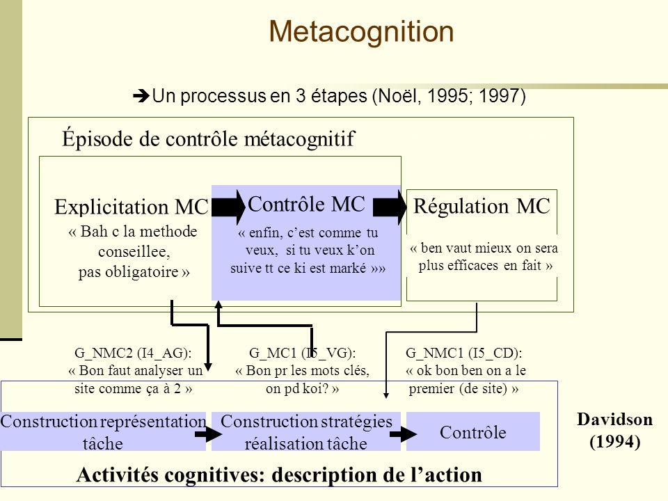 Activités cognitives: description de l'action