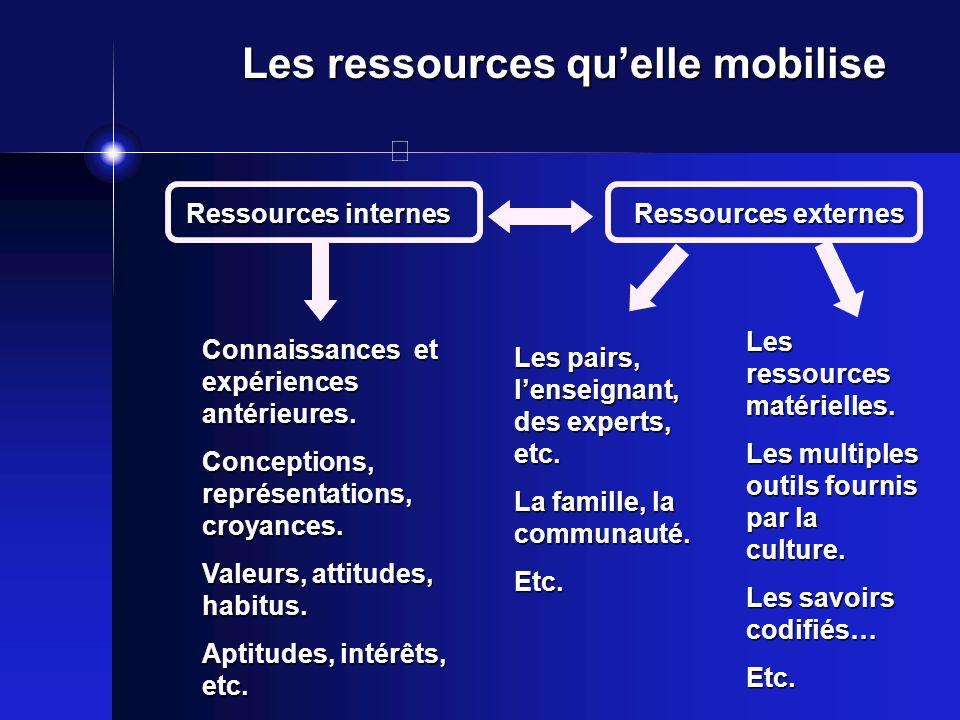 Les ressources qu'elle mobilise