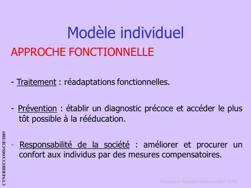 Modèle individuel APPROCHE FONCTIONNELLE