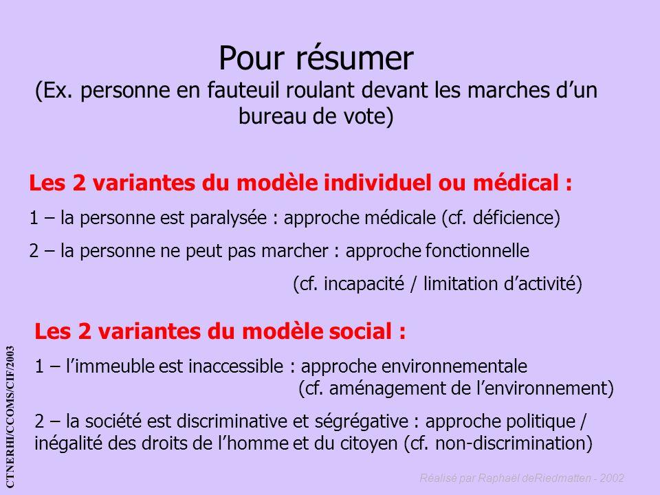 Pour résumer (Ex. personne en fauteuil roulant devant les marches d'un bureau de vote)