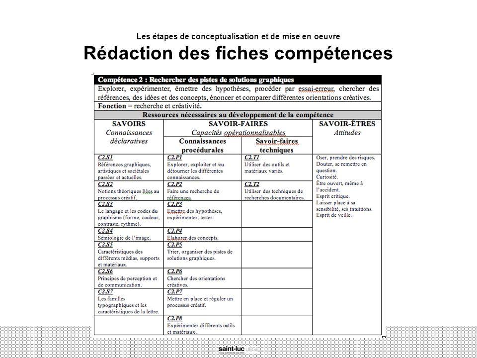 Les étapes de conceptualisation et de mise en oeuvre Rédaction des fiches compétences