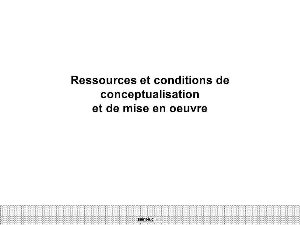 Ressources et conditions de conceptualisation et de mise en oeuvre