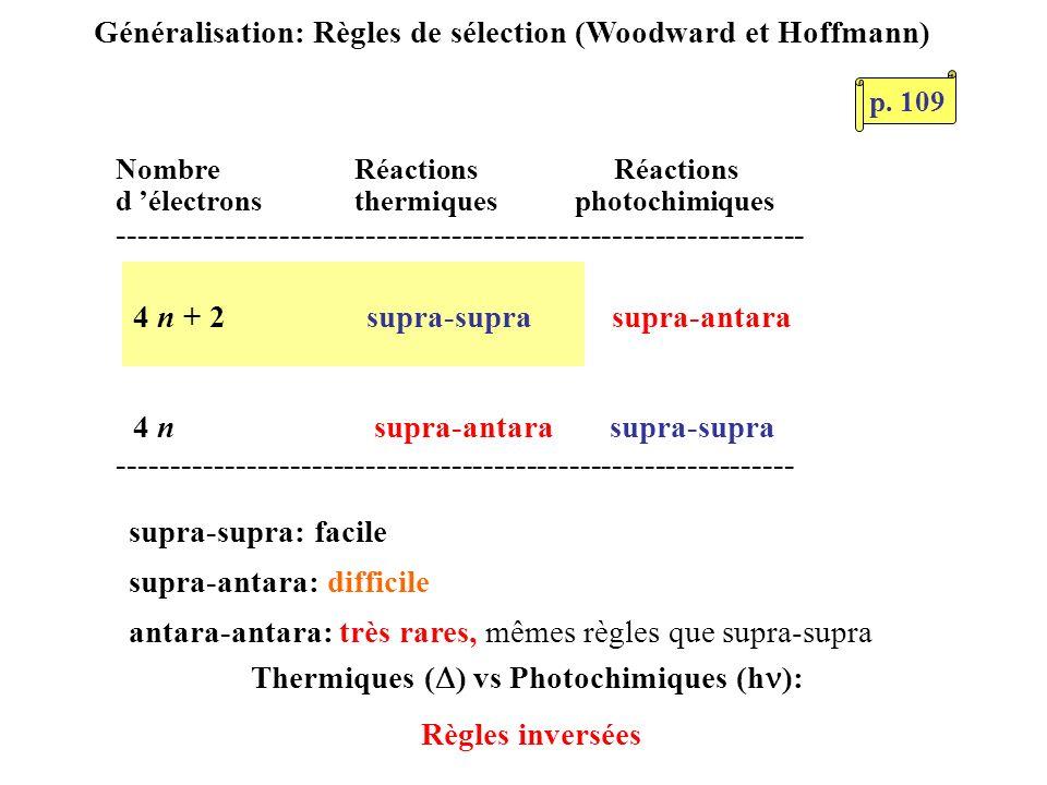 Généralisation: Règles de sélection (Woodward et Hoffmann)