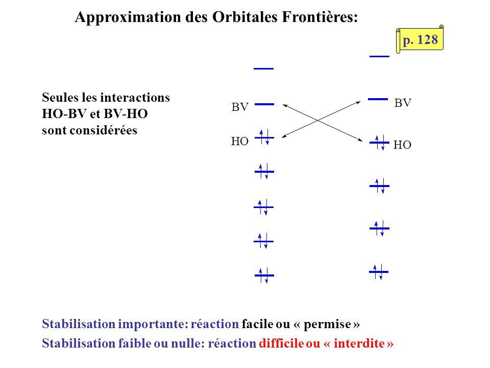Approximation des Orbitales Frontières:
