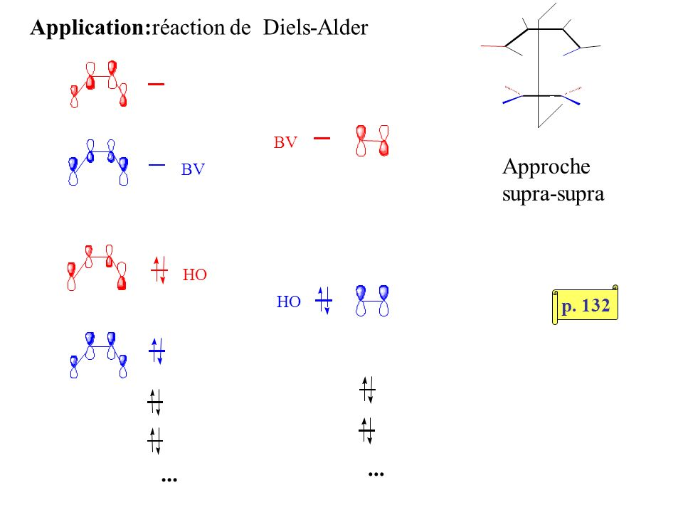 Application:réaction de Diels-Alder