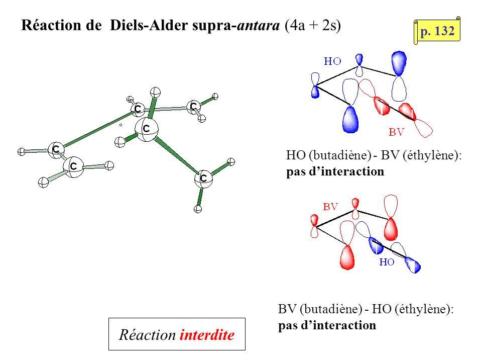 Réaction de Diels-Alder supra-antara (4a + 2s)